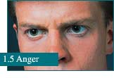 How eyes look at Anger
