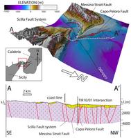 Morfo-batimetria della zona dello Stretto di Messina e la sezione interpretazione geologica.