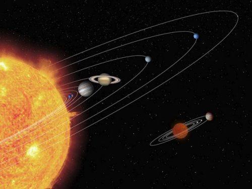 orbite pianeti