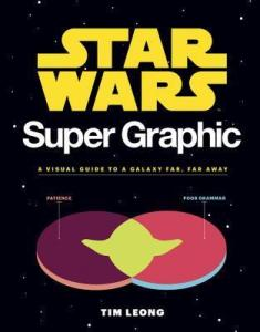 Book cover for Star Wars Super Graphic