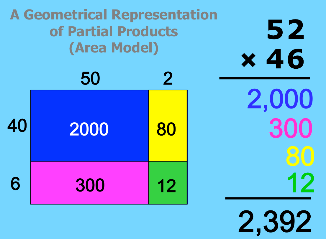 4 1 1b Multi Digit Multiplication