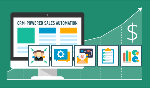 Image result for sales automation