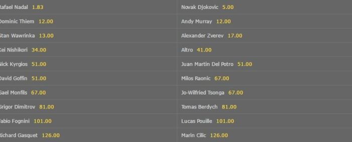Quote Vincente Roland Garros 2017 Bet365
