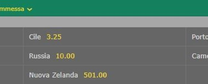 Quote Vincente Conf Cup Bet365