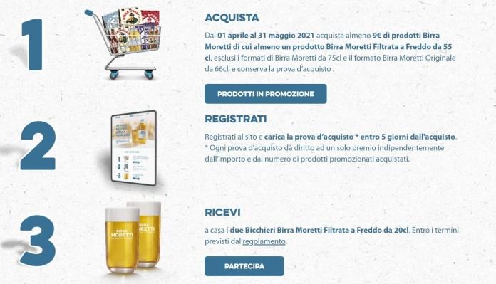 Come partecipare al concorso Birra Moretti