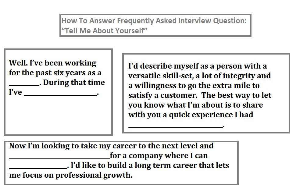 Samples Tell Yourself About Best Me Answer
