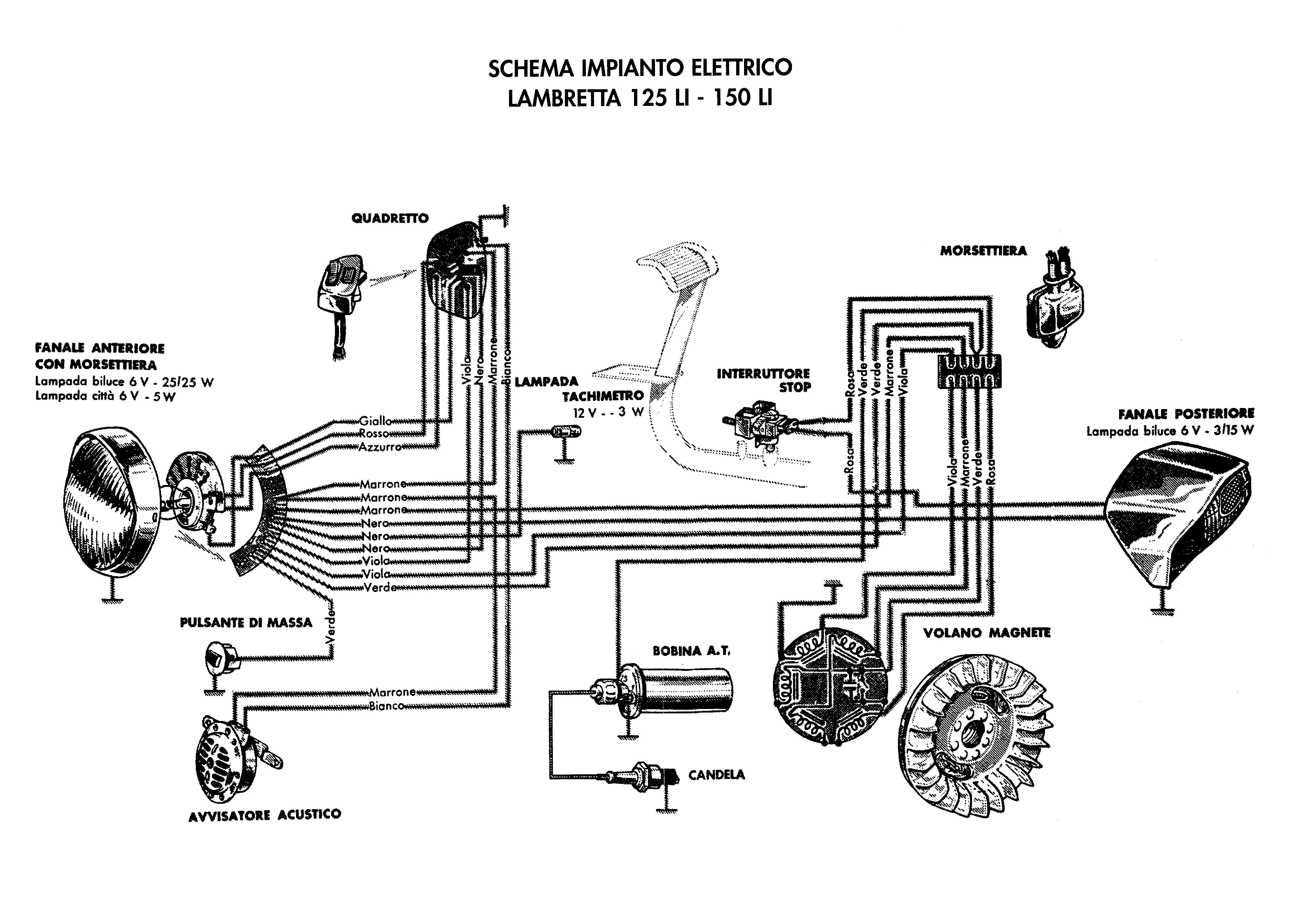 Lambretta Li Series 3 Wiring Diagram