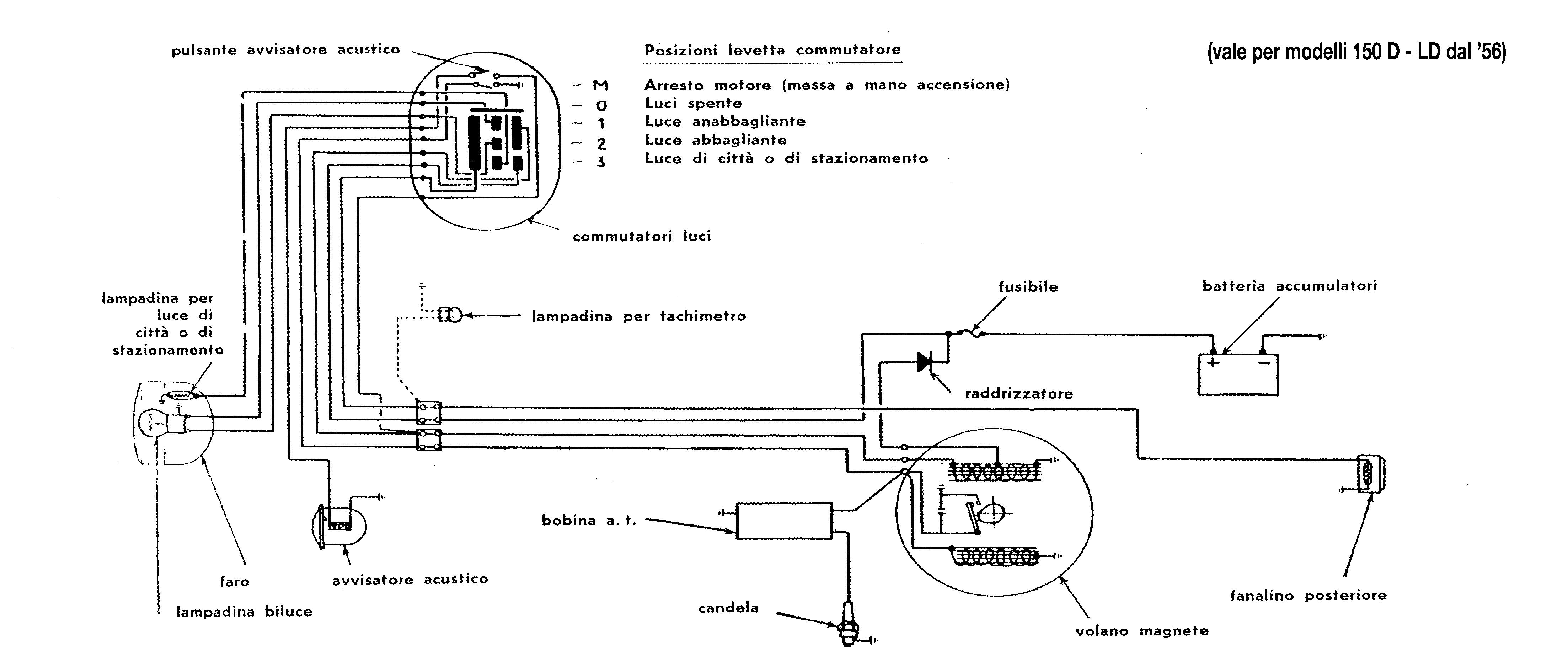 File Lambrettum Wiring Diagram