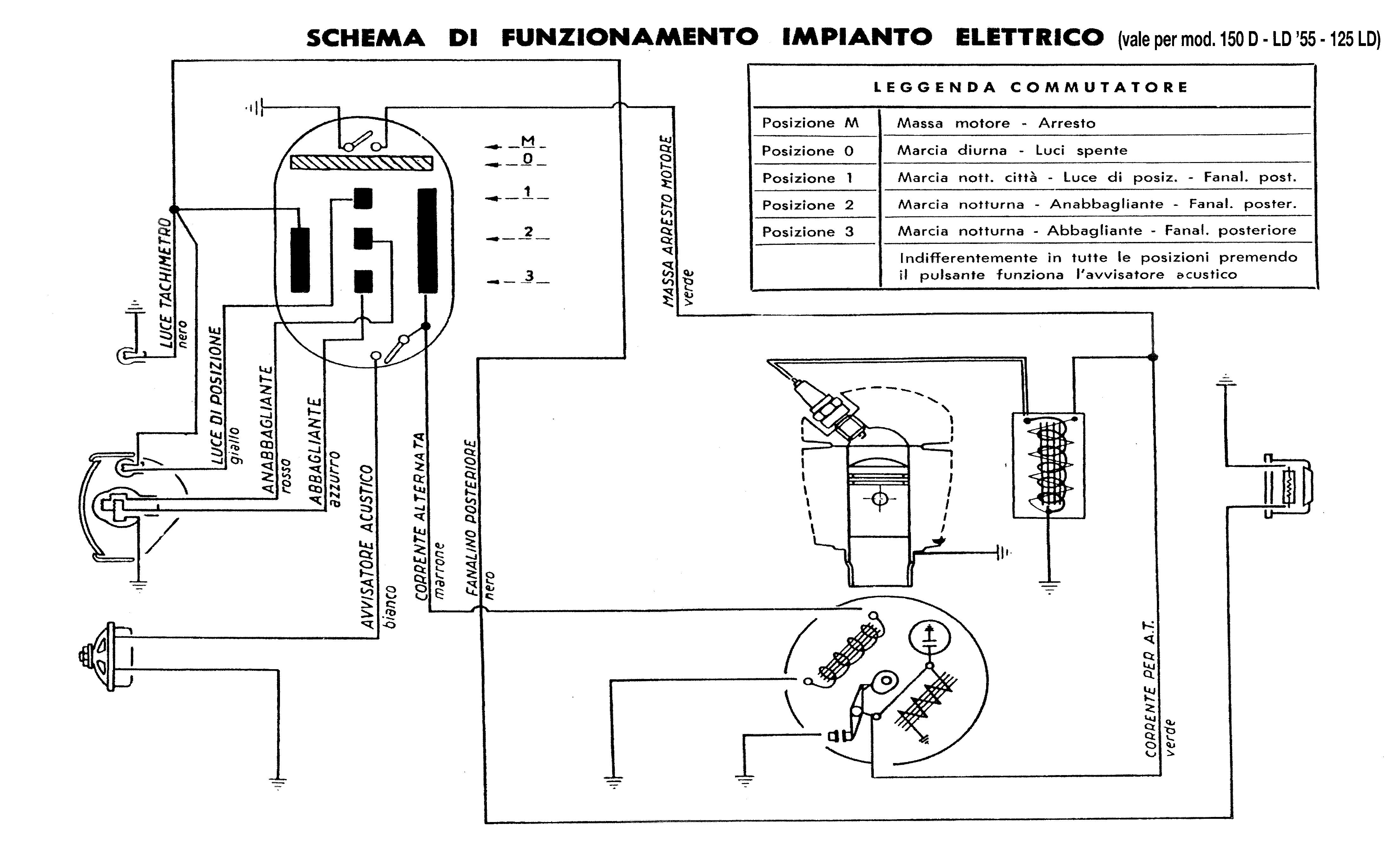 Innocenti Lambretta Ld 150 56
