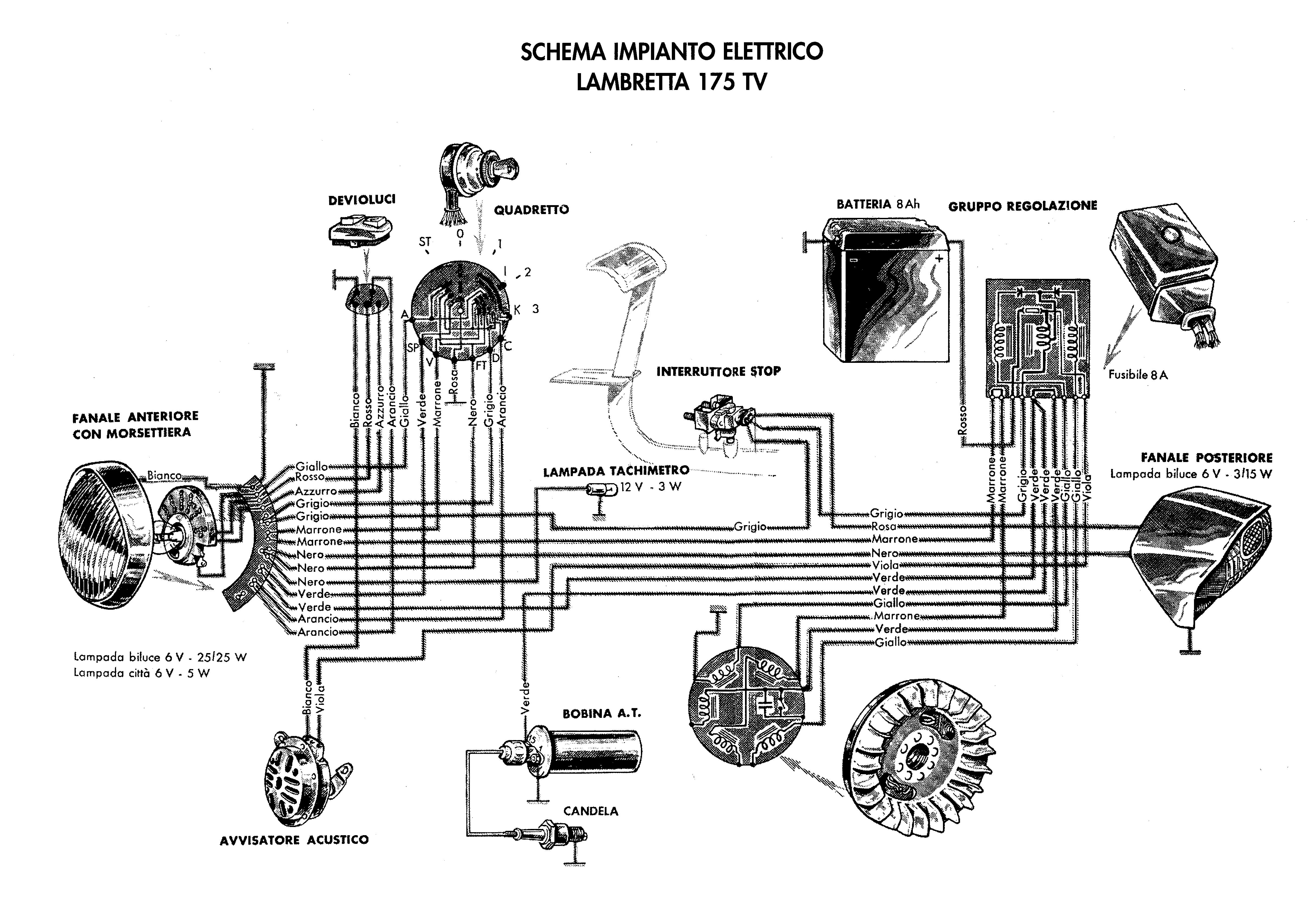 Lambretta Tv175 Series 3 Wiring Diagram