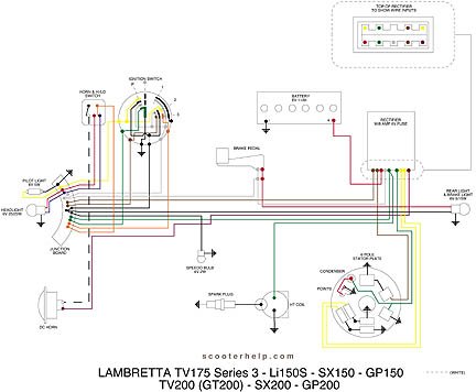 TV3.Li150S.SX150.GP150.icon?resize=432%2C356&ssl=1 lambretta gp 12v wiring diagram wiring diagram lambretta wiring diagram 12v at reclaimingppi.co