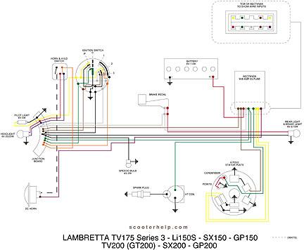 Phenomenal Wiring Diagram Vespa Excel Control Cables Wiring Diagram Wiring Database Indigelartorg