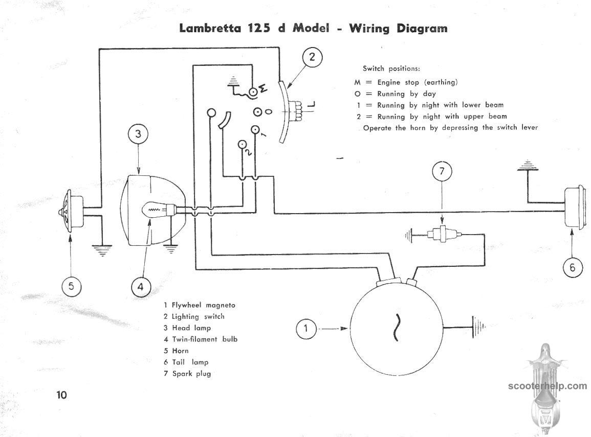 Lambretta Ld 150 Wiring Diagram Dolgularcomrhdolgular