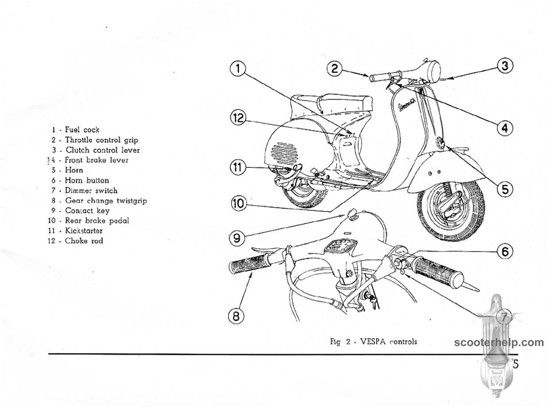 Vespa Gs150 Owner S Manual