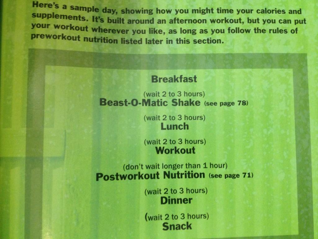 Body Beast Nutrition Plan