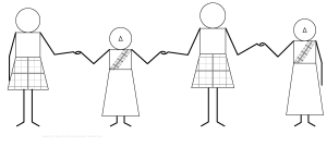 Hand Positions And Other Niceties In Scottish Country Dance