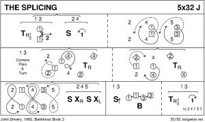 Splicing Dancing Instruction