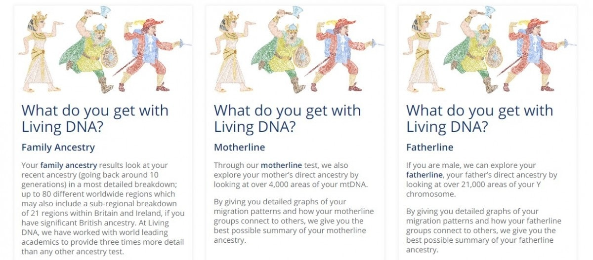 ancestry Living DNA