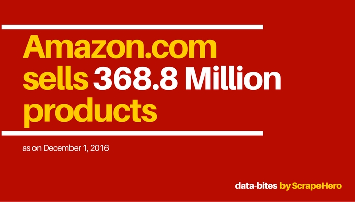 Amazon.com sells 368.8 Million products