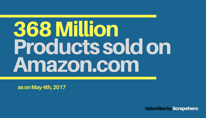 368-million-products-sold-on-amazon.com-may-2017