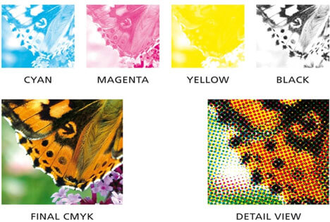 4-color Process Screen Printing - CMYK