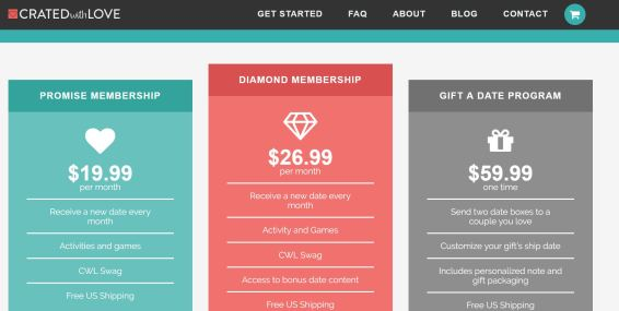 crated with love diamond membership
