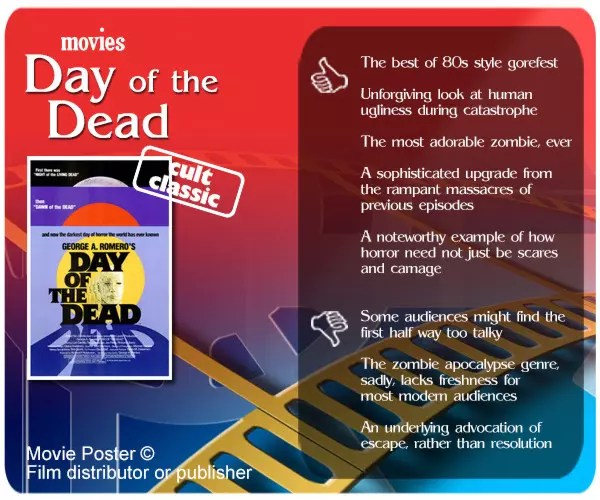 Day of the Dead review. 5 thumbs up and 3 thumbs down.