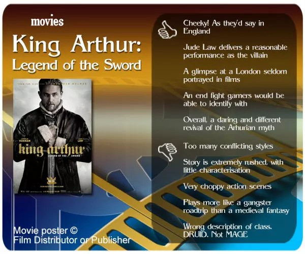 King Arthur: Legend of the Sword review - 5 thumbs up and 5 thumbs down.