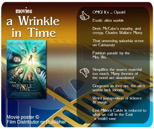 A Wrinkle in Time movie review - 5 thumbs up and 4 thumbs down.