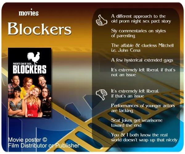 Blockers review - 5 thumbs up and 4 thumbs down.