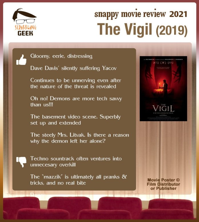The Vigil (2019) Review: 6 thumbs-up and 2 thumbs-down.