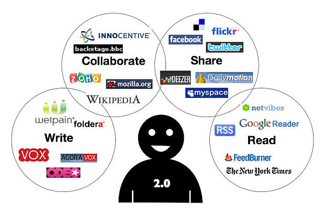 Link all'immagine su Flickr - Creative Commons