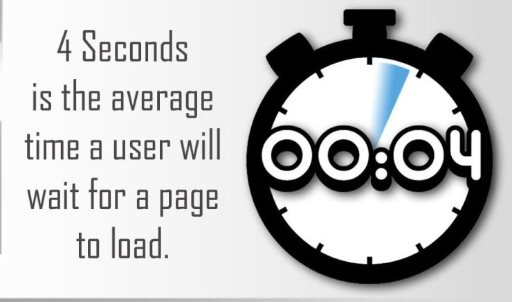 4 seconds is the average time a user will wait for a page to load.