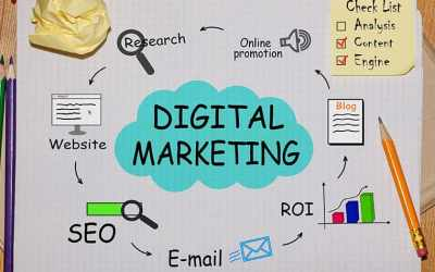 Digital Marketing Tips to Drive Website Traffic