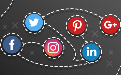8 Steps in Creating Effective Social Media Marketing Strategy