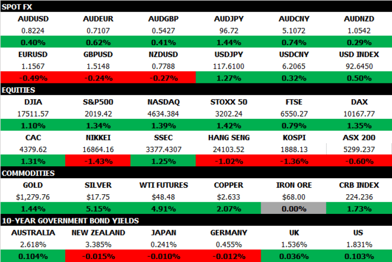 Market Map Jan 17 2015