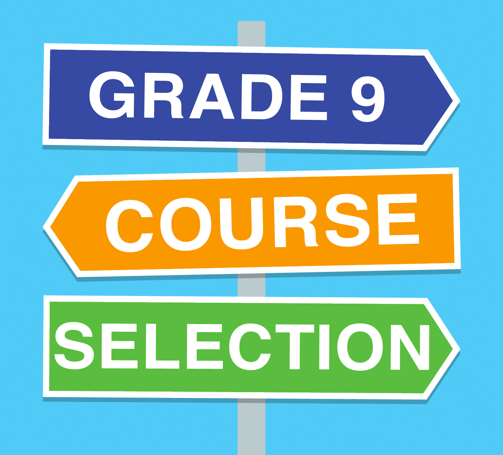 Grade 9 Course Planning