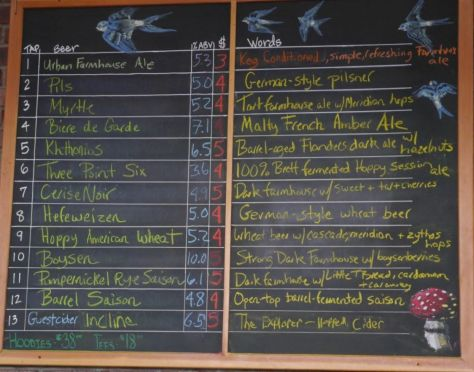 Commons Brewing 01