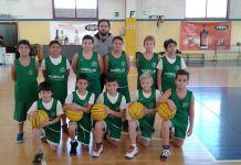 Gli Aquilotti della Nuova pallacanestro Ghemme