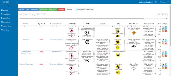 SDS Management Software – SDS BOX | info@sds-box.com