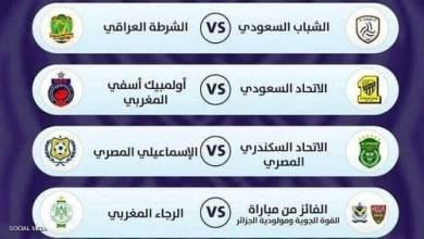 صورة قمة مصرية في ربع نهائي بطولة الأندية العربية