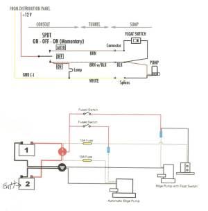 Johnson Pump Ultima Electronic Float Switch | Sailing