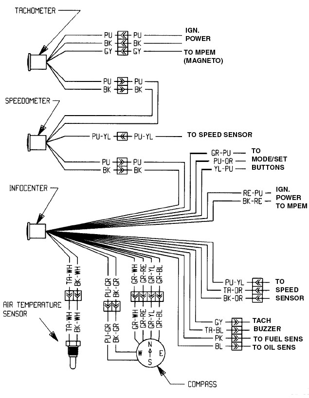 wiring ski doo wiring diagram ski automotive wiring diagram ski doo wiring diagram