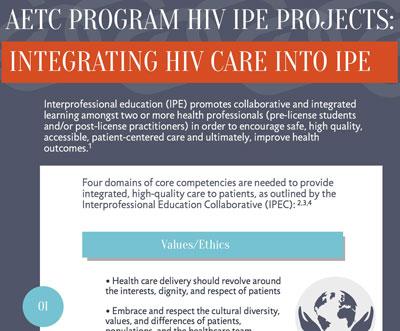 Interprofessional Education Ipe Southeast Aids Education
