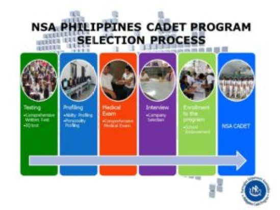 How to become an NSA Scholar. Testing- comprehensive exam and IQ test. Profiling- ability profile and personality test. Medical Exam- comprehensive medical exam. Interview- company interview. Enrollment to the program- School enrollment. NSA Cadet.