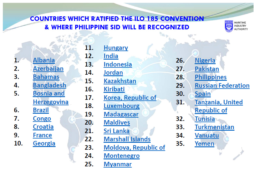 Countries which ratified the ILO 185 Convention (SID)