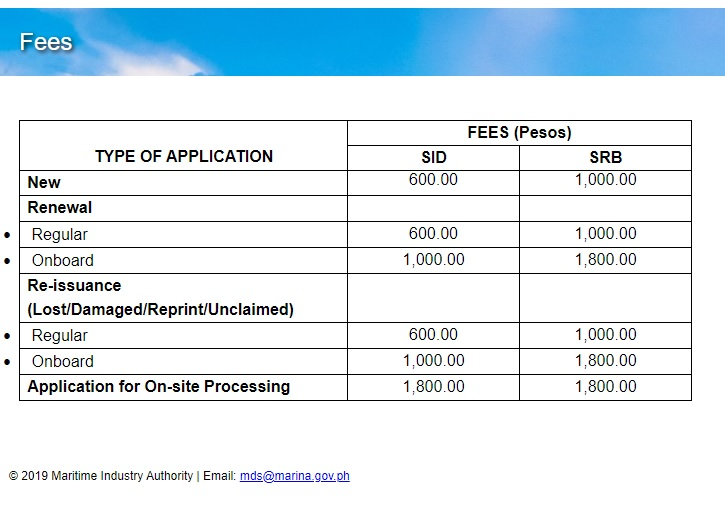 Fees for MARINA SID/ SRB Application
