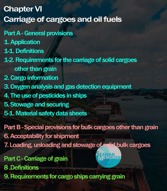 SOLAS Chapter VI - Carriage of cargoes and oil fuels