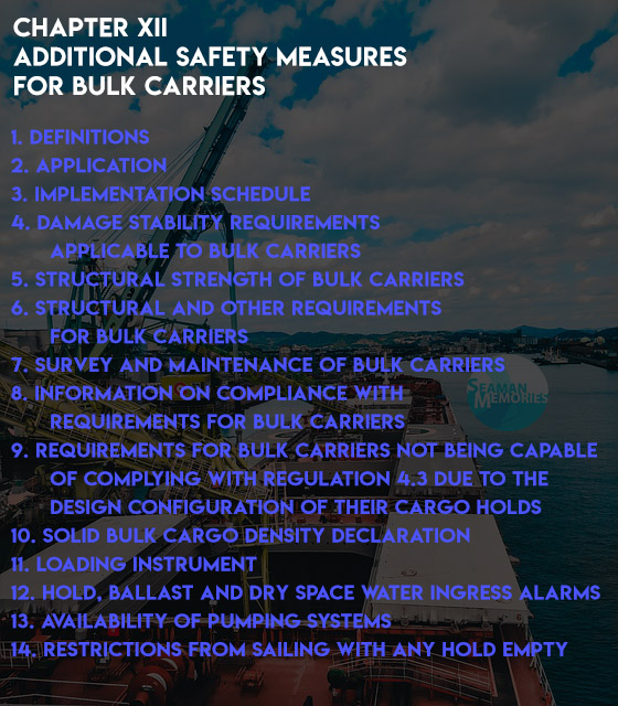 SOLAS Chapter XII - Additional safety measures for bulk carriers