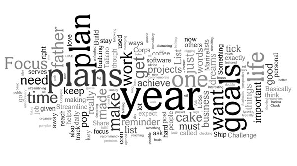 The Tag Cloud of Destiny and a New Book Project